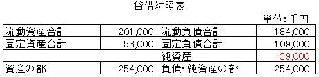 youyaku-taisyaku.jpg