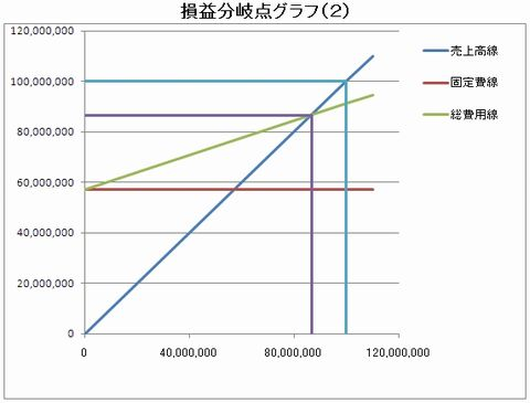 BEP graph(2).jpg