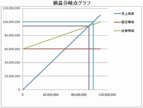 BEP graph.jpg