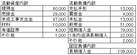 taisyaku-utiwake.jpg
