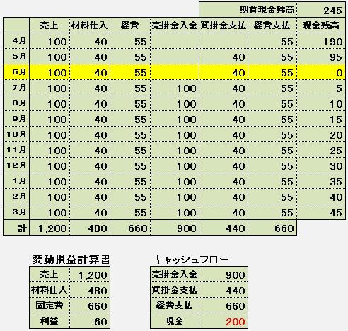 urikake-shiharai1.jpg