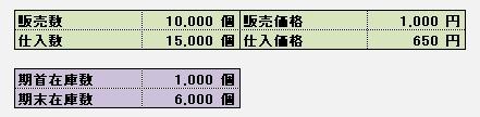 zaiko-rieki1.jpg