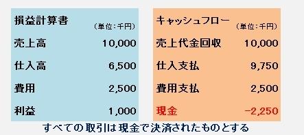 zaiko-rieki2.jpg